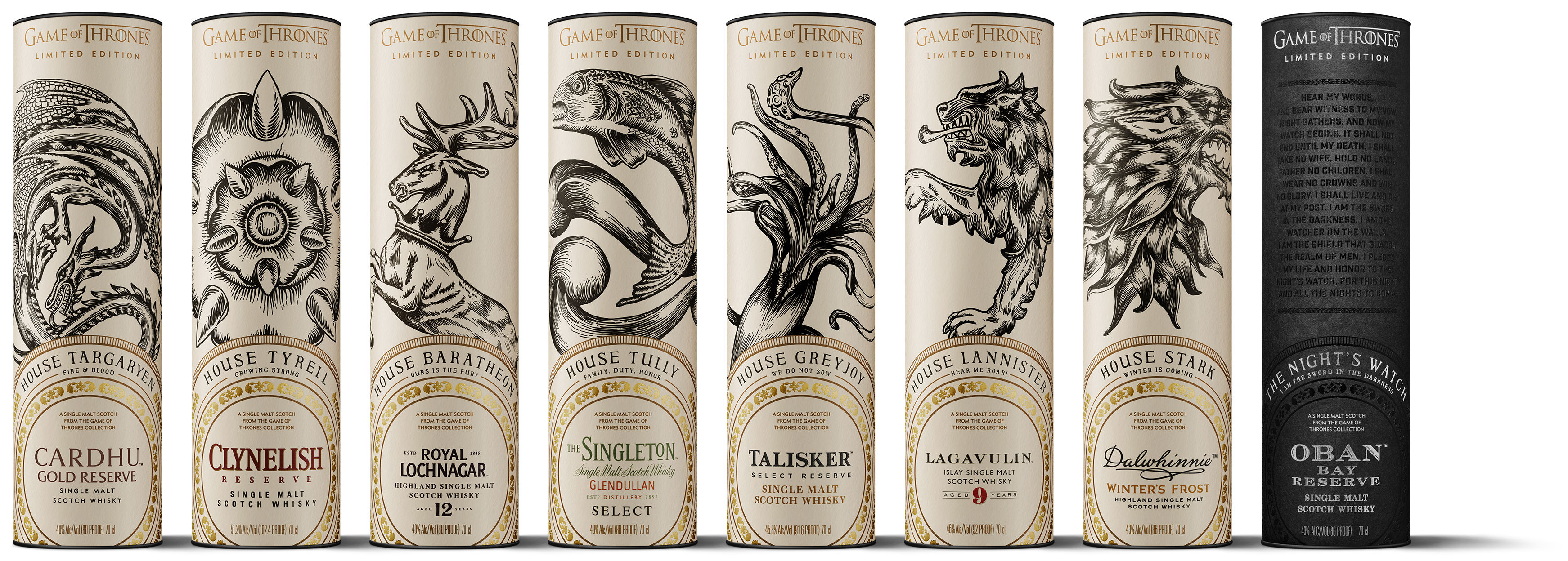 The Best Present you Could Ever buy a Game of Thrones Whisky Fan: Single Malt Scotch Whisky Collection - Packaging